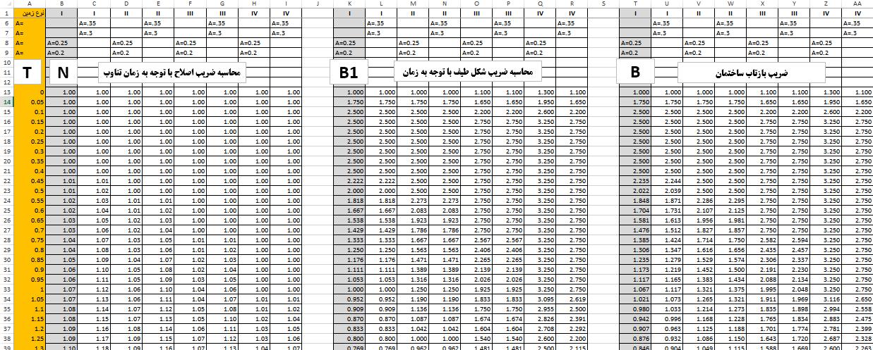 Responses Spectrum Functions-2800V4 [www.sazeplus (1)