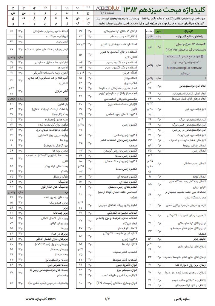 کلیدواژه مبحث سیزدهم طرح و اجرای تاسیسات برقی ساختمانها ۱۳۸۲