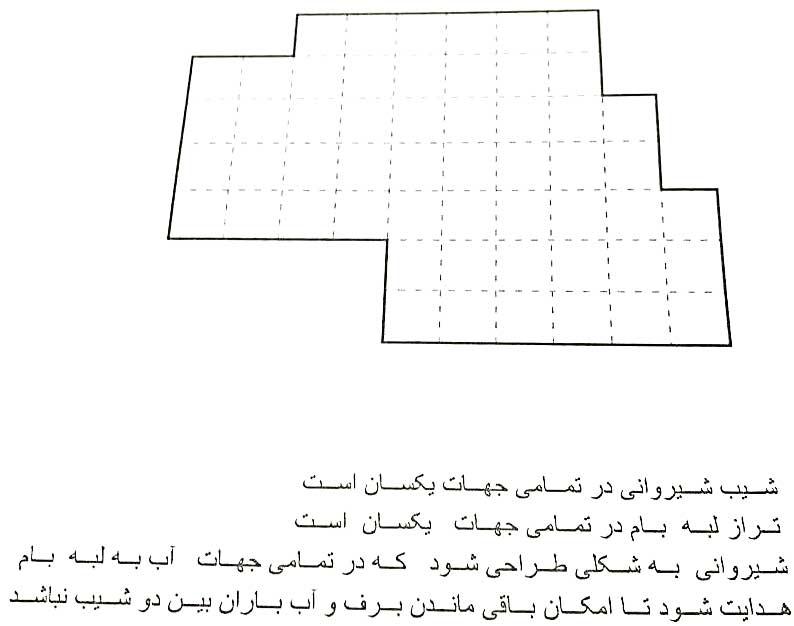 آزمون طراحی معماری اسفند ۹۵