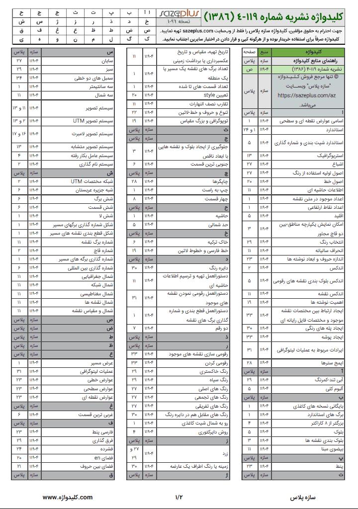 کلیدواژه نشریه ۱۱۹-۴ کارتوگرافی