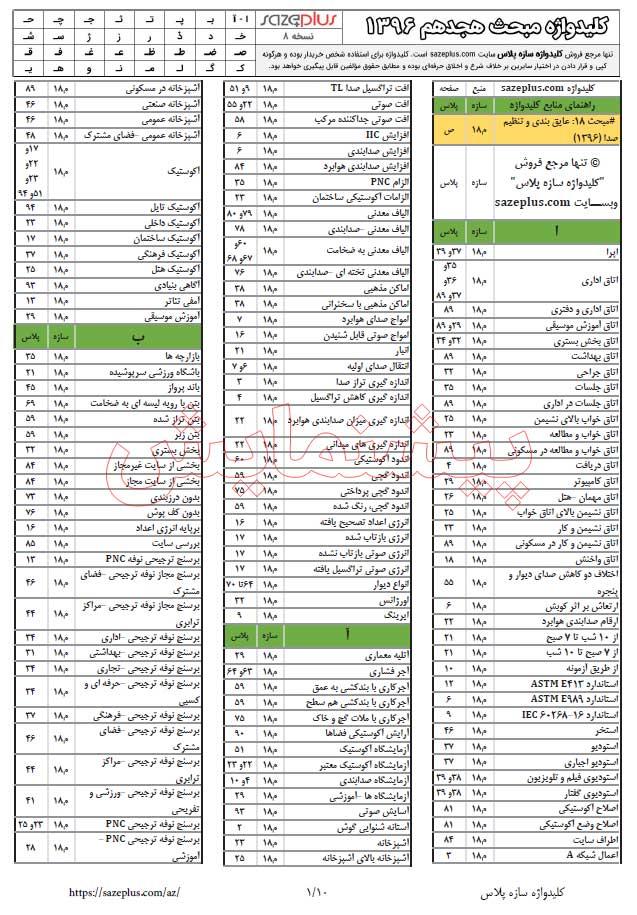 کلیدواژه مبحث هجدهم ۱۳۹۶ عایق بندی و تنظیم صدا