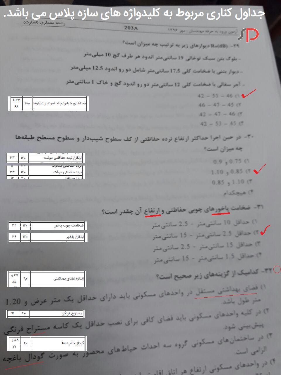 حل سوالات نظارت معماری مهر 96 کلیدواژه سازه پلاس