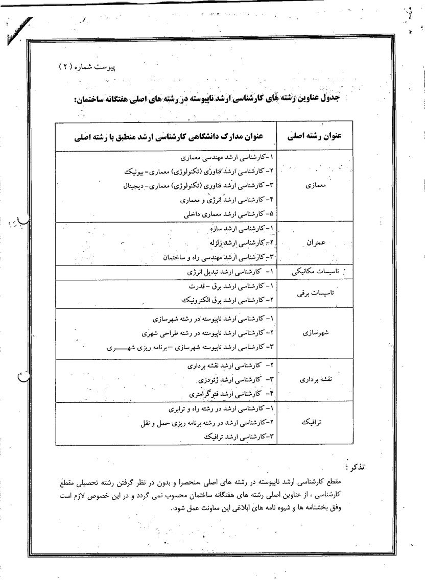 مصوبات کمیسیون هم ارزی رشتهها 6-8-1396