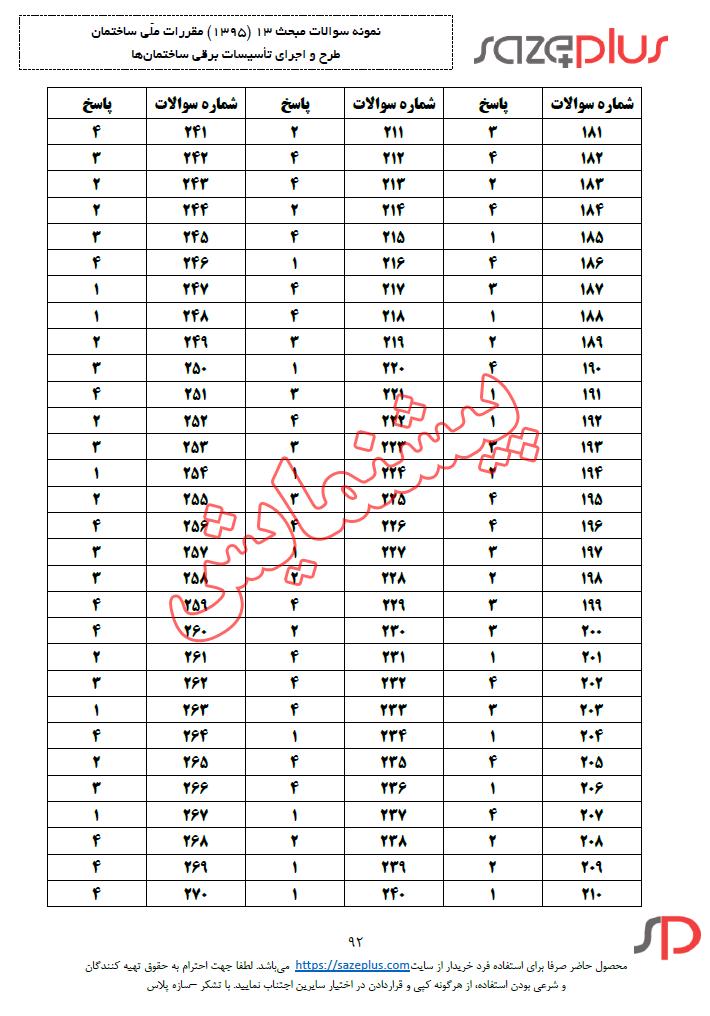 سوالات-مبحث-سیزدهم-۱۳۹۵-طرح-و-اجرای-تاسیسات-برقی-ساختمان-ها-۴