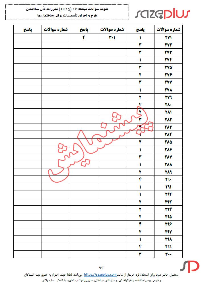 سوالات-مبحث-سیزدهم-۱۳۹۵-طرح-و-اجرای-تاسیسات-برقی-ساختمان-ها-۵