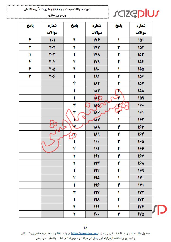 سوالات-مبحث-هفتم-پی-و-پی-سازی-۳