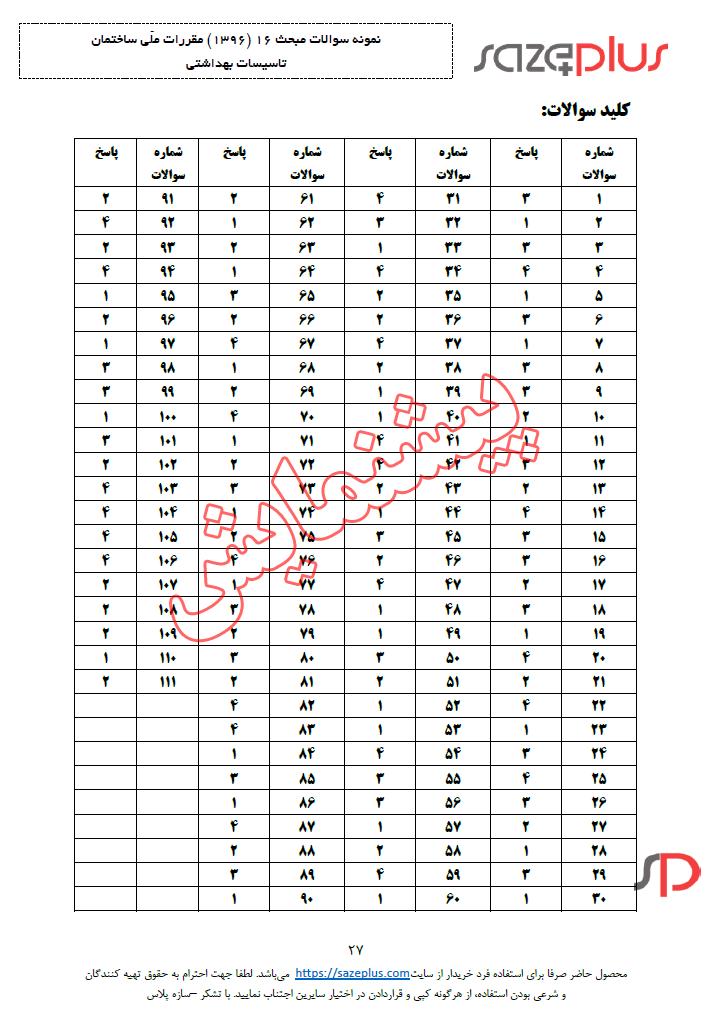 سوالات-مبحث-شانزدهم-۱۳۹۶-تاسیسات-بهداشتی-۳