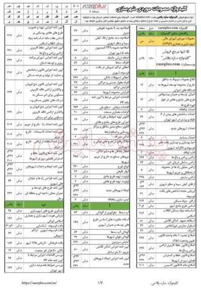کلیدواژه مصوبات شورای عالی شهرسازی و معماری ایران (مصوبات موردی)