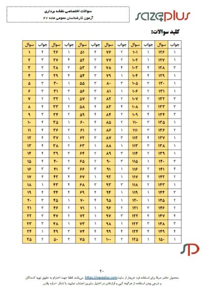 کلید نمونه سوالات اختصاصی نقشه برداری آزمون ماده ۲۷ | با کلید جواب