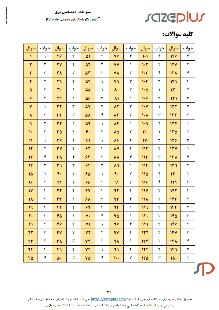 کلید نمونه سوالات اختصاصی برق آزمون ماده ۲۷ با کلید جواب (۲)