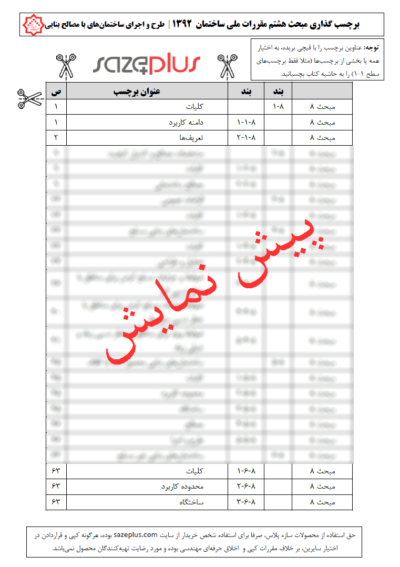 برچسب-گذاری-مبحث-هشتم-مقررات-ملی-ساختمان-۱۳۹۲-طرح-و-اجرای-ساختمان-های-با-مصالح-بنایی