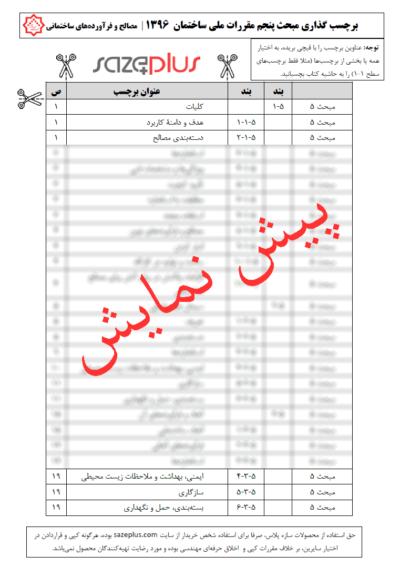 برچسب-گذاری-مبحث-پنجم-مقررات-ملی-ساختمان-۱۳۹۶-مصالح-و-فرآورده-های-ساختمانی
