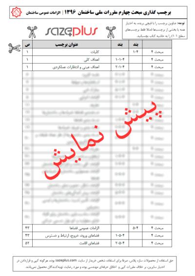 برچسب-گذاری-مبحث-چهارم-مقررات-ملی-ساختمان-۱۳۹۶-الزامات-عمومی-ساختمان