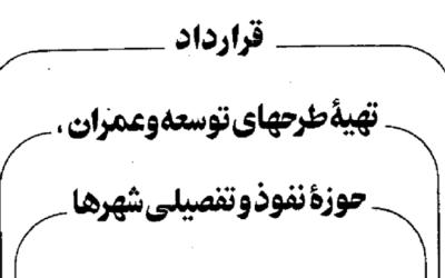 قرارداد همسان شماره ۱۲ (تهیه طرح های توسعه و عمران، حوزه نفوذ و تفضیلی شهرها)
