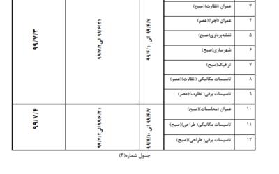 زمان بندی آزمون نظام مهندسی شهریور و مهرماه ۹۹