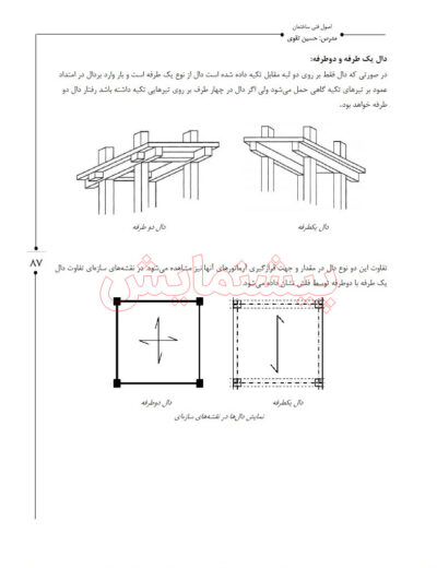 ایبوک اصول فنی ساختمان (بهمراه سوالات کارشناسی ارشد معماری)